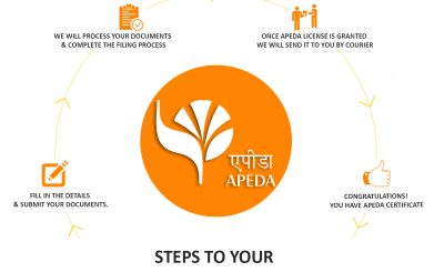Apeda registration noida