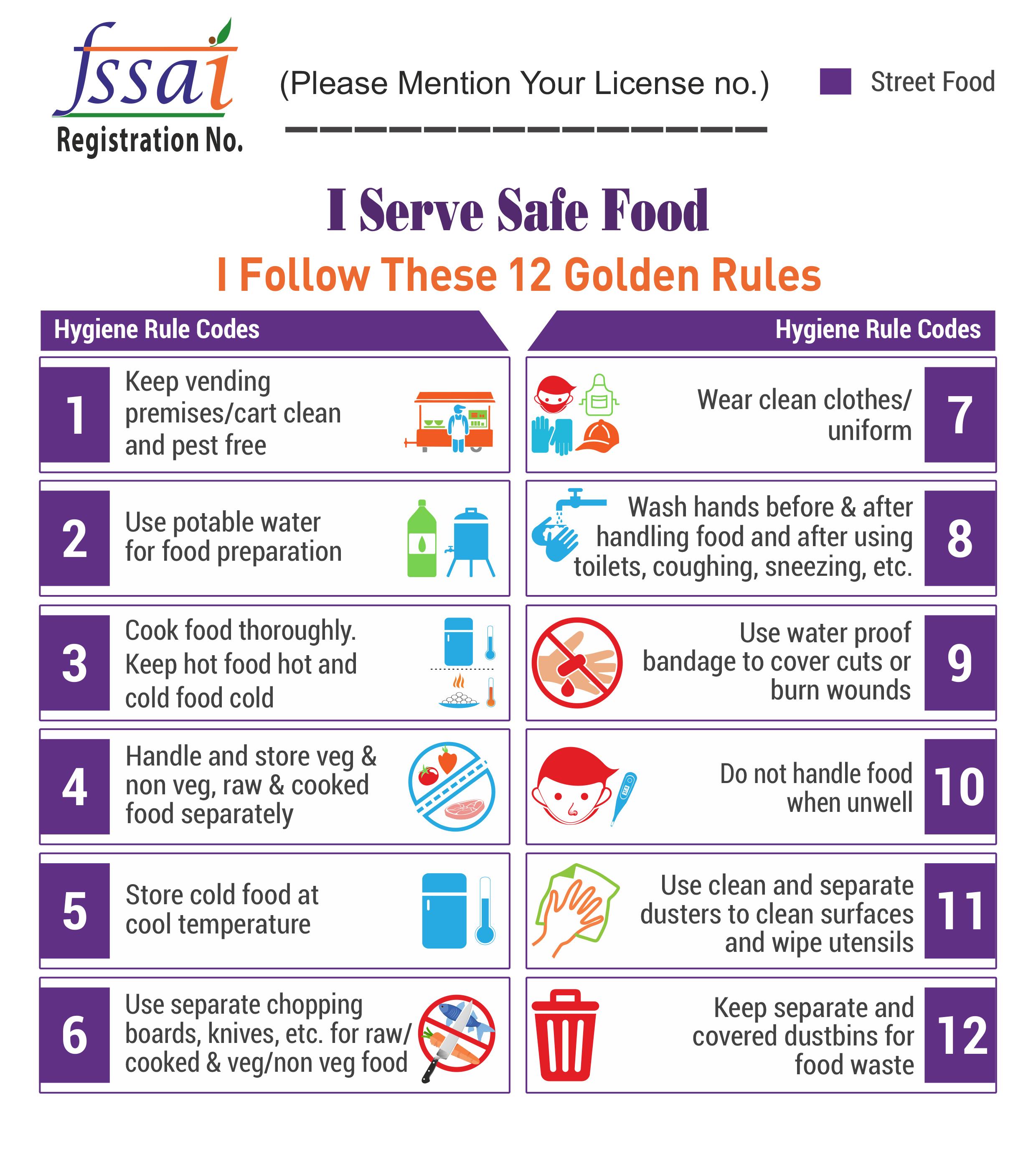 fssai food chart