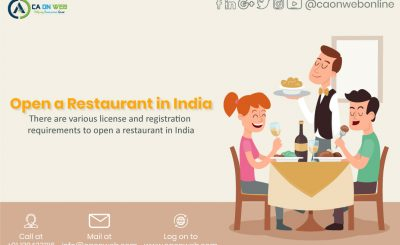 fssai registration renewal