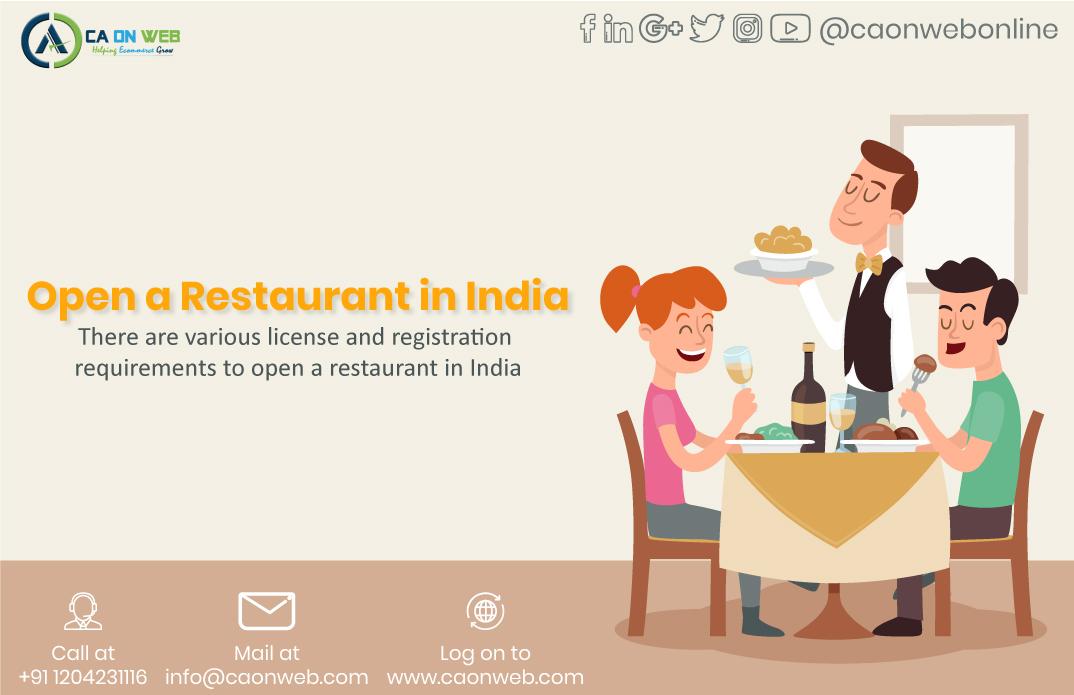 fssai registration renewal