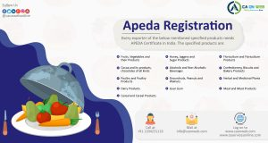 Apeda Registration