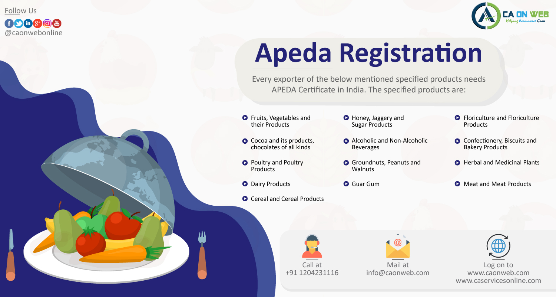 Apeda Registration