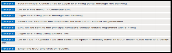 How-to-e-file-TDS-return-10